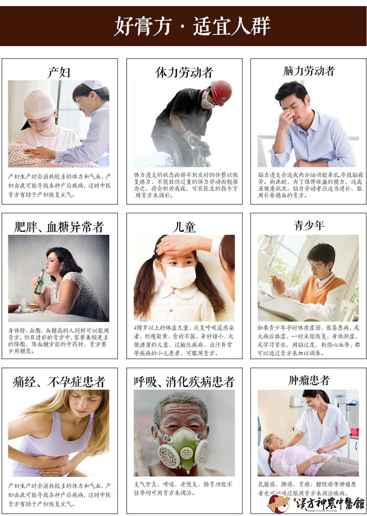 神农中医馆定制膏方适宜人群,产妇、体力劳动者、脑力劳动者、肥胖患者、血糖异常者、儿童、青少年、痛经患者、不孕症患者、呼吸病患者、消  化疾病患者、肿瘤患者。